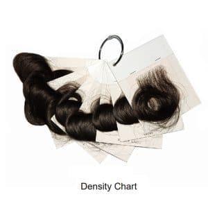 Density chart